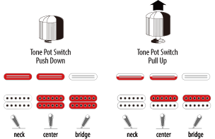 Switching system