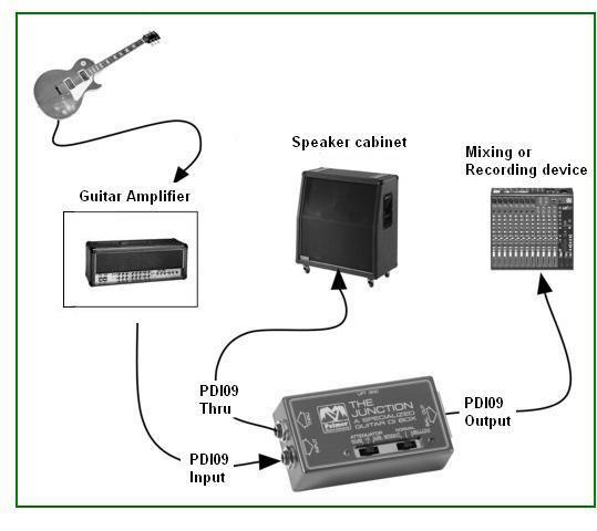 Palmer PDI09 Guitar DI-Box Junction